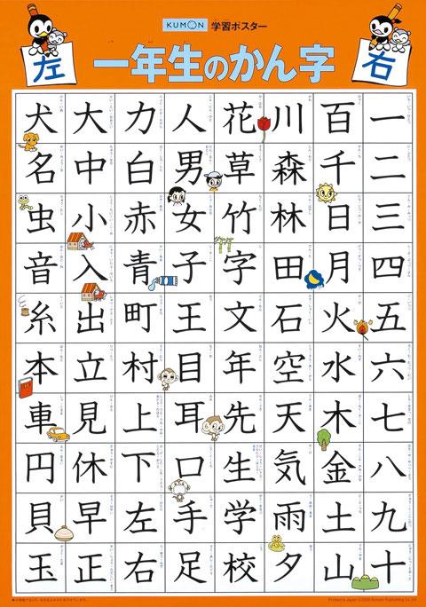 学習ポスター 一年生のかん字