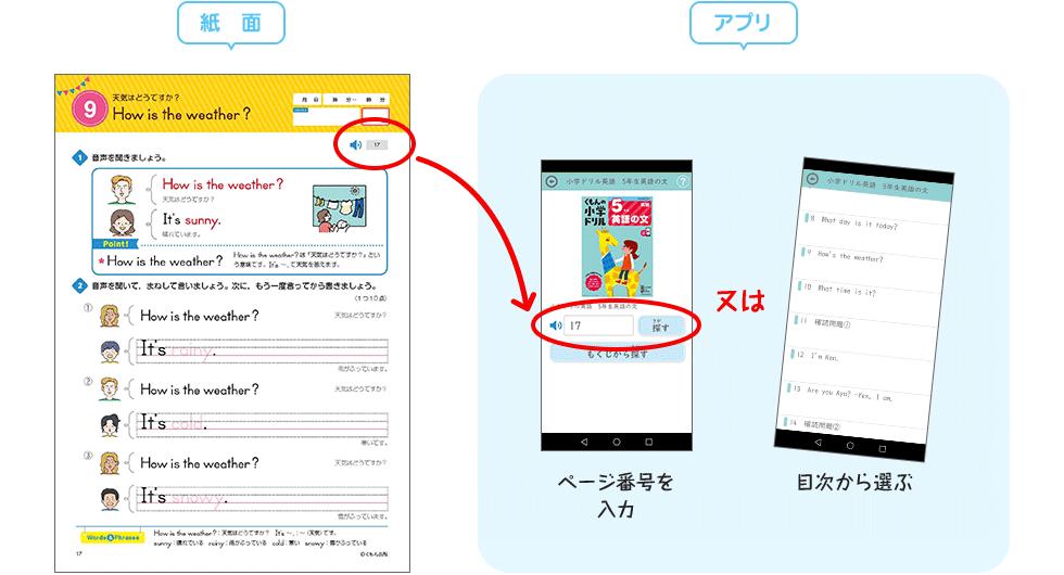きくもん アプリ